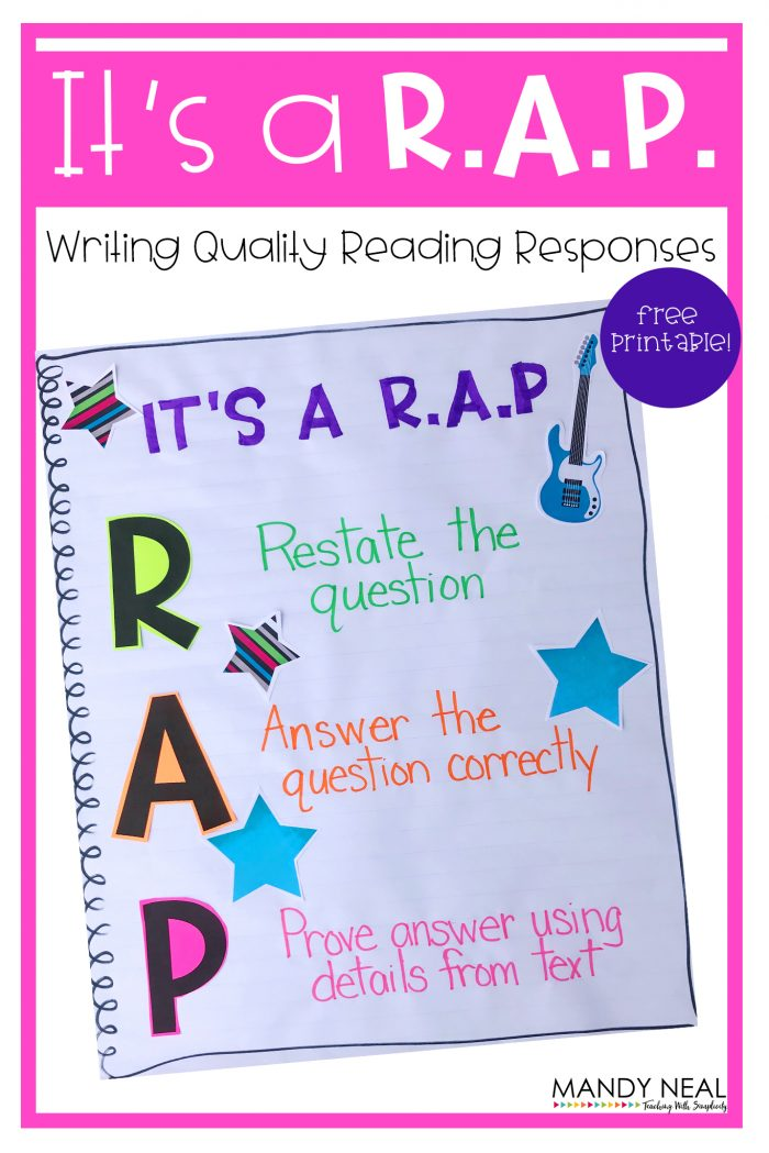 , Writing a Quality Reading Response