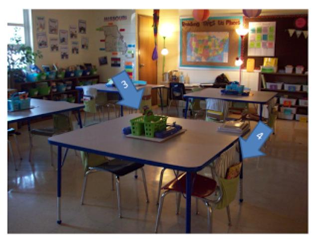 A Peek Into My Classroom