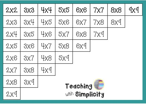36 multiplication facts