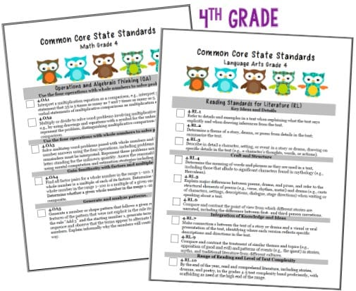 4th Grade Common Core Checklist