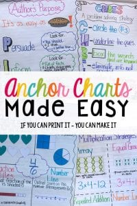 anchor charts made easy in cursive letters