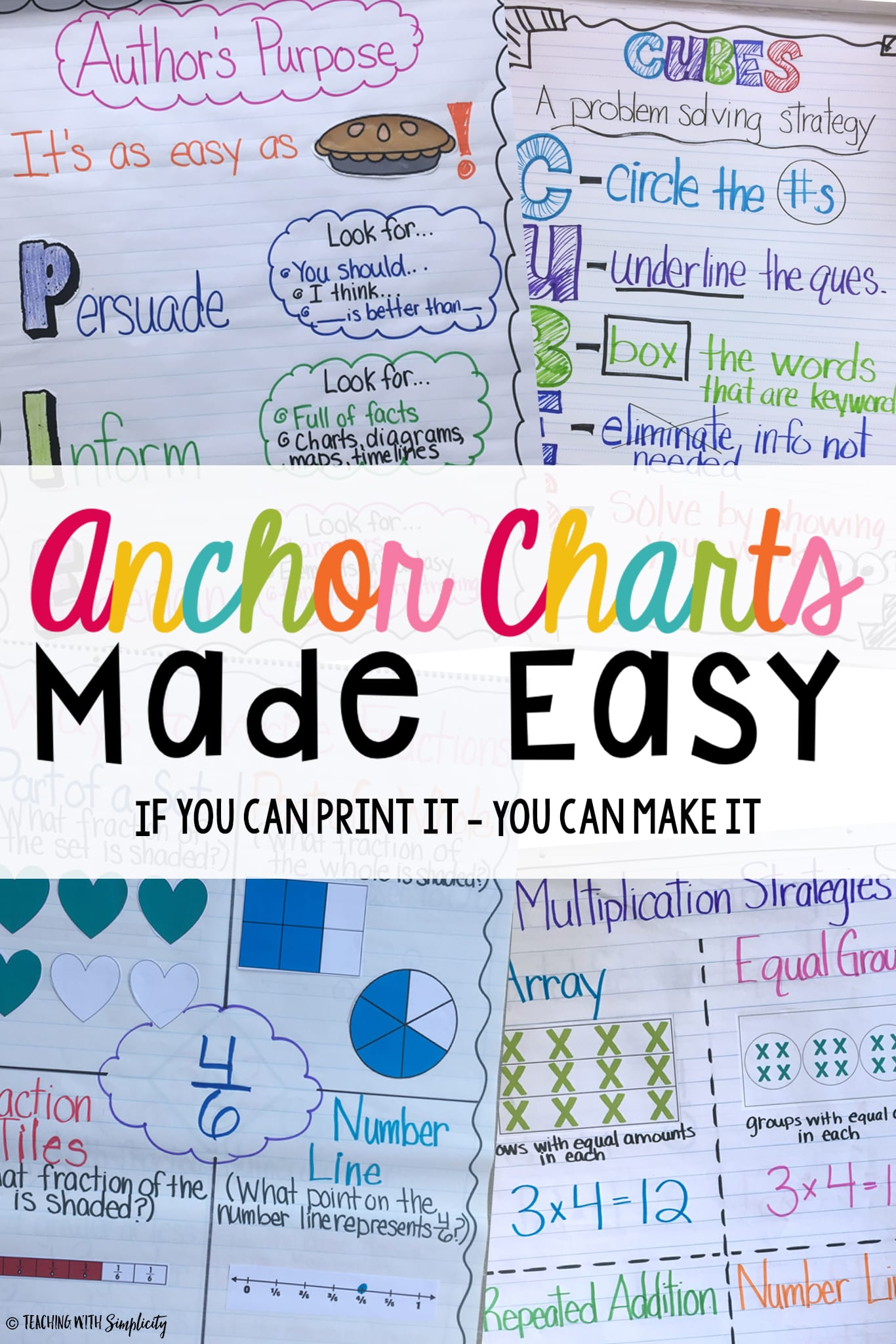 anchor-charts-made-easy