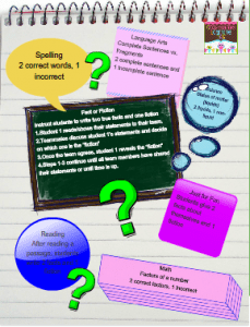 fact or fiction cooperative learning lesson plan