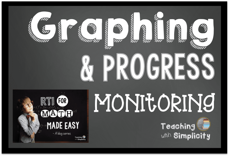 Graphic and progress monitoring for math education instruction