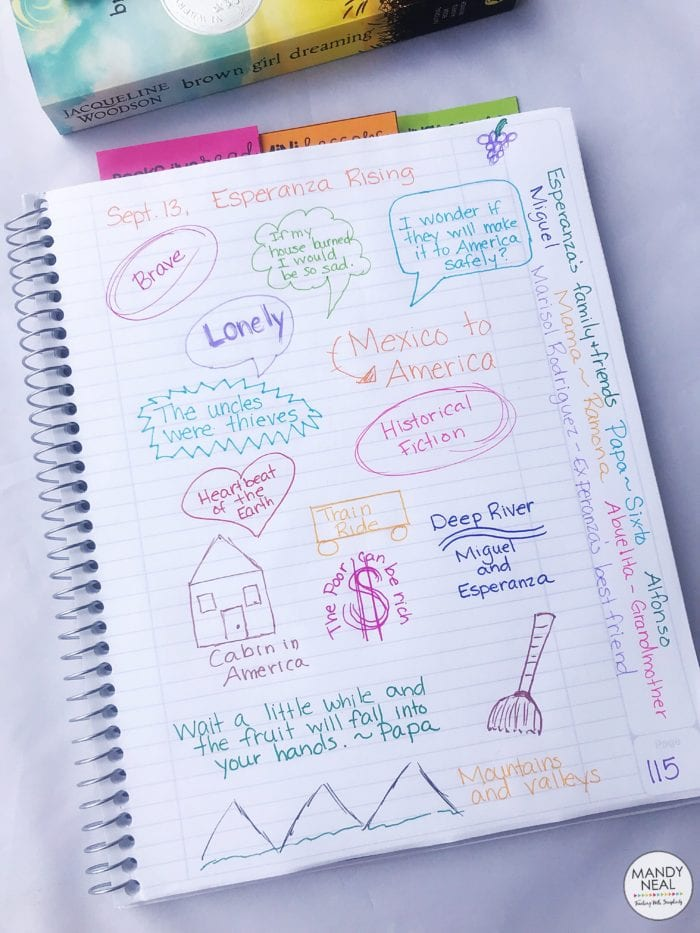 , Rethinking the Interactive Notebook with Five Star®