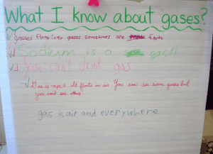 Classroom group question and answers - science education group activities