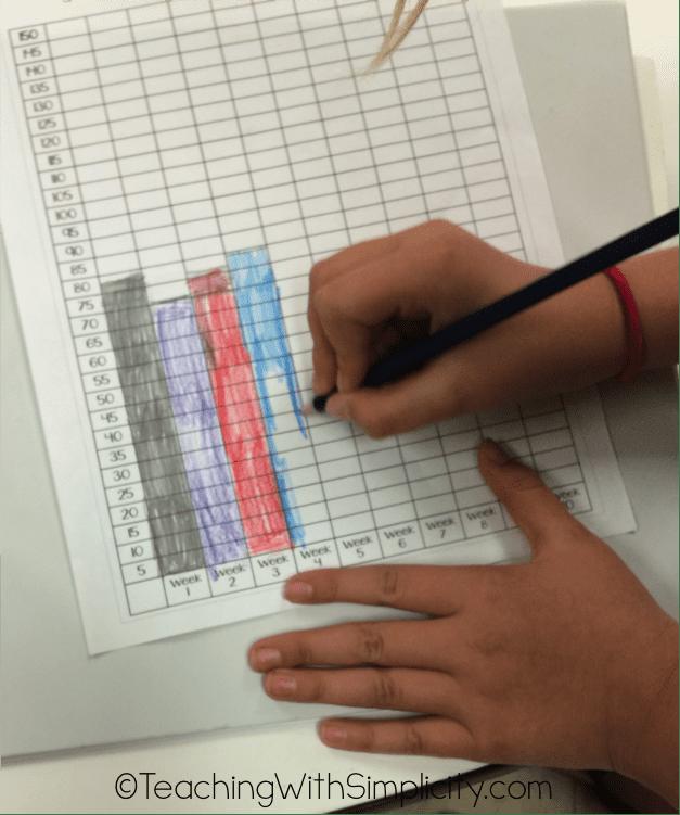 Student Fluency graph 2