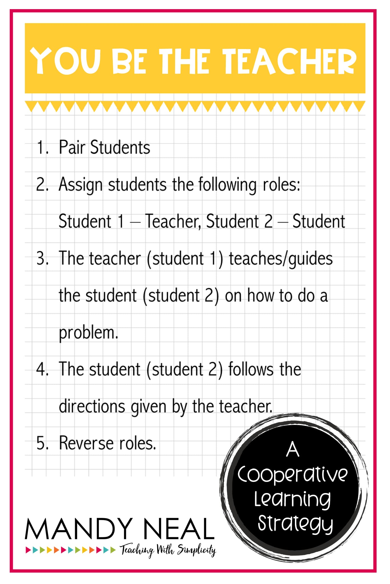 , You Be The Teacher:  A Cooperative Learning Strategy