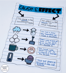 , Teaching Cause and Effect